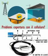 Ripete e amplifica il segnale del telefono cellulare