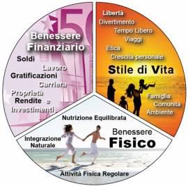3 persone settore nutrizione ed integrazione