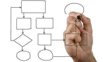 Realizzazione software, applicazioni e siti web