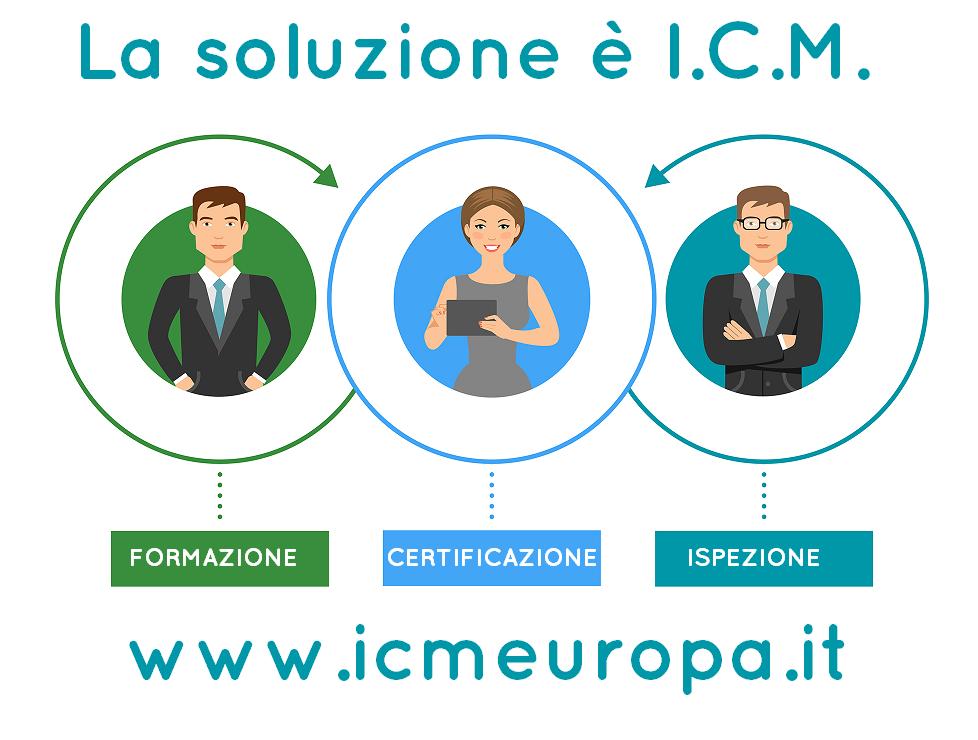Formazione, certificazione e ispezione aziendale ICM