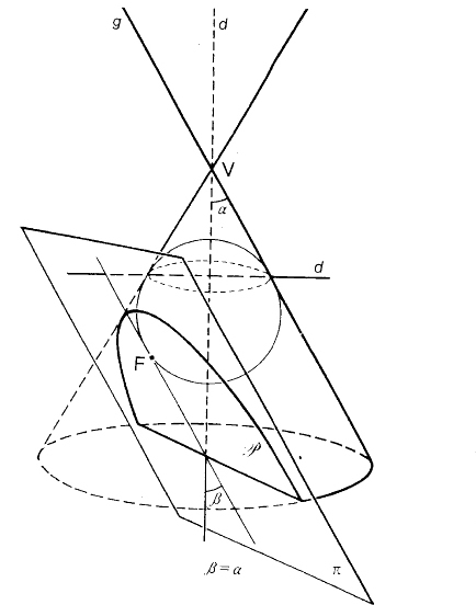 Matematica, Fisica e Informatica
