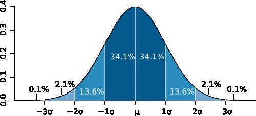 Statistica per la ricerca sperimentale,tesi ,statistica medica ed epidemiologia,LEZIONI PRIVATE