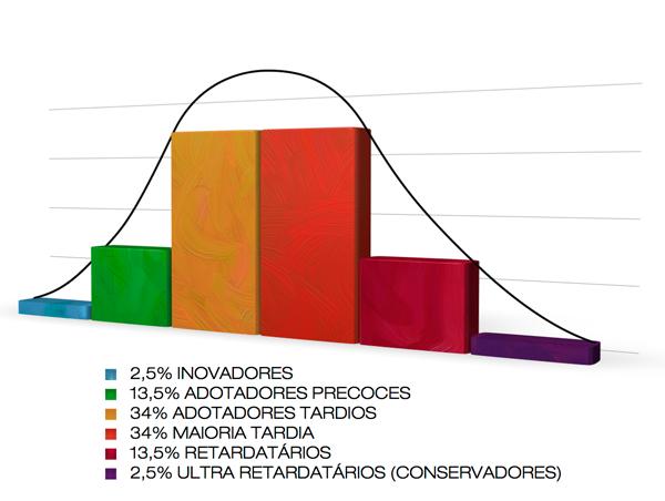 LEZIONI PRIVATE A DISTANZA (MATEMATICA,STATISTICA)