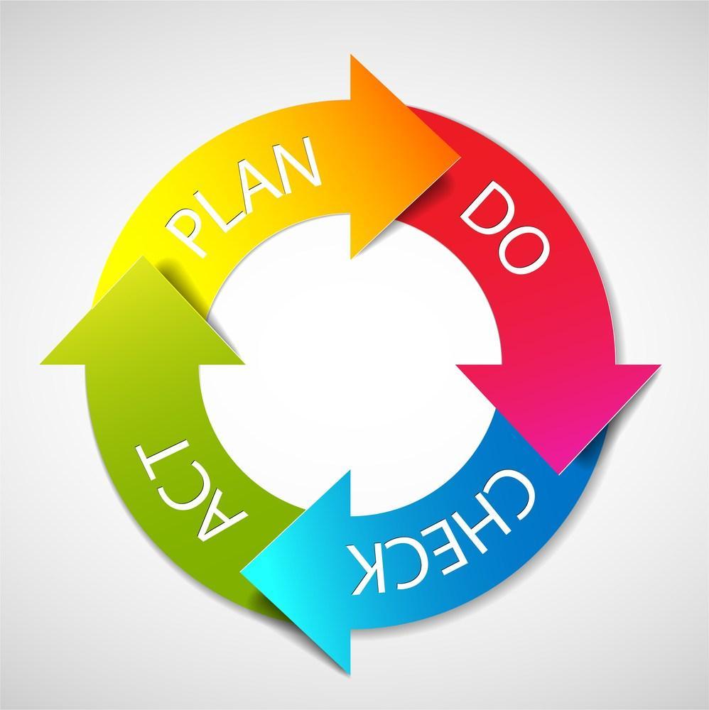 EQDL FULL STANDARD - Certificazione sui sistemi di gestione per la qualità