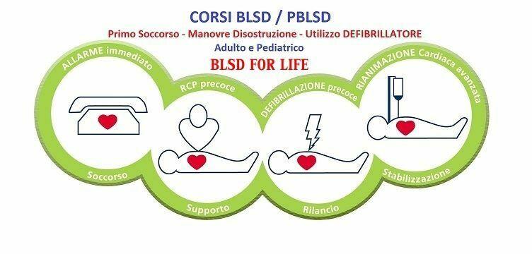 Corsi BLSD/PBLSD adulto e pediatrico ACCREDITATI